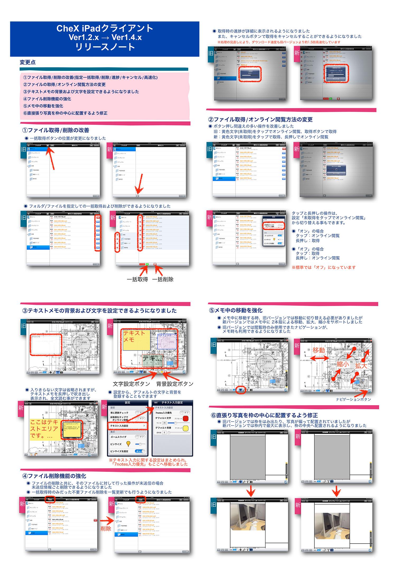 CheX Ver1.4.x の新機能(iPad) のお知らせ